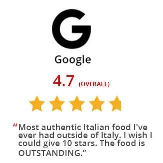 Vespri Siciliani Google Reviews